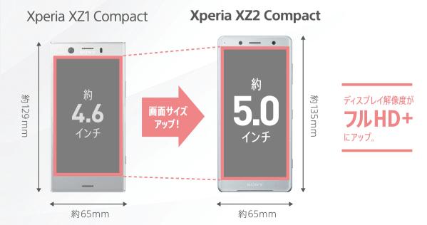 301_Xperia XZ2 Compact SO-05K_imeA