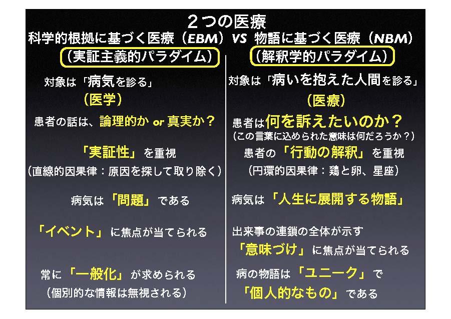 表2:EBMとNBMを対比するJPEG