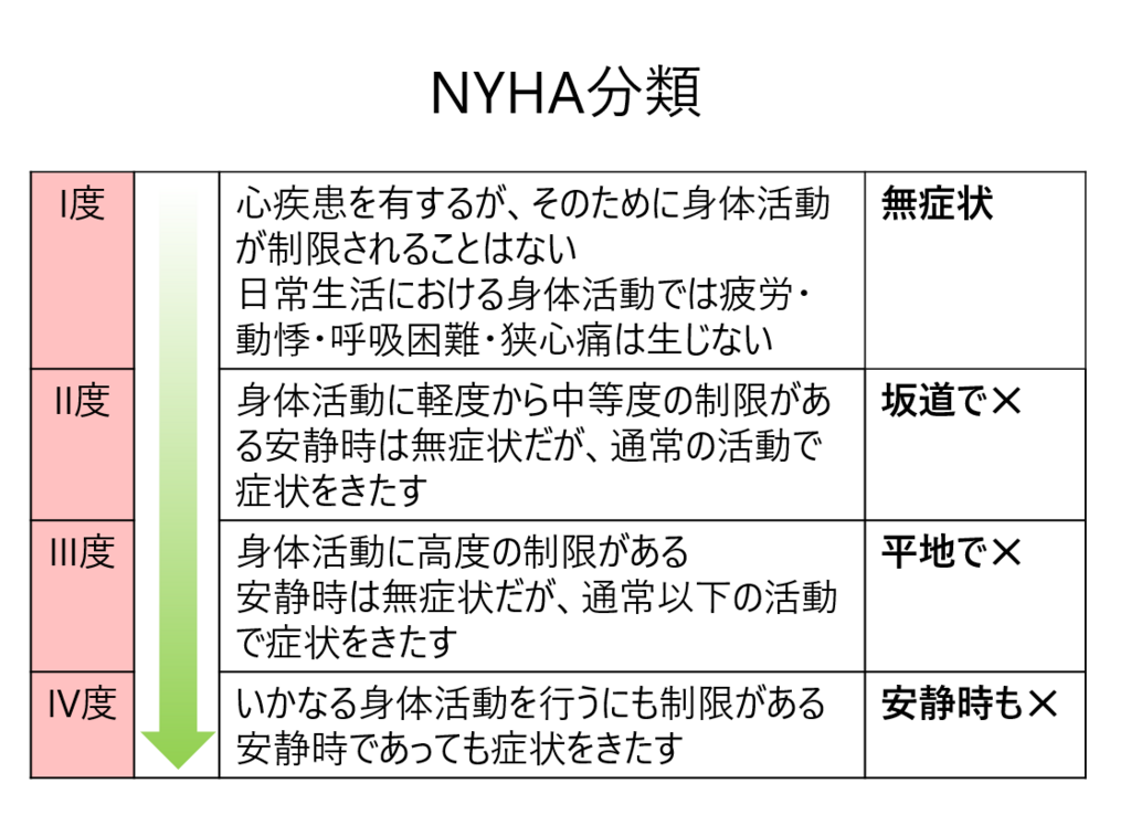 NYHA.png