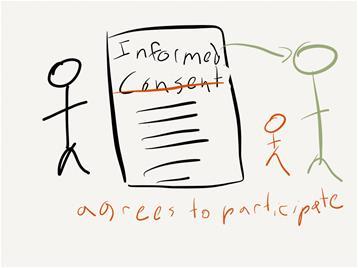 informed-consent.jpg