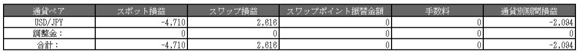 FXsoneki20180701.png