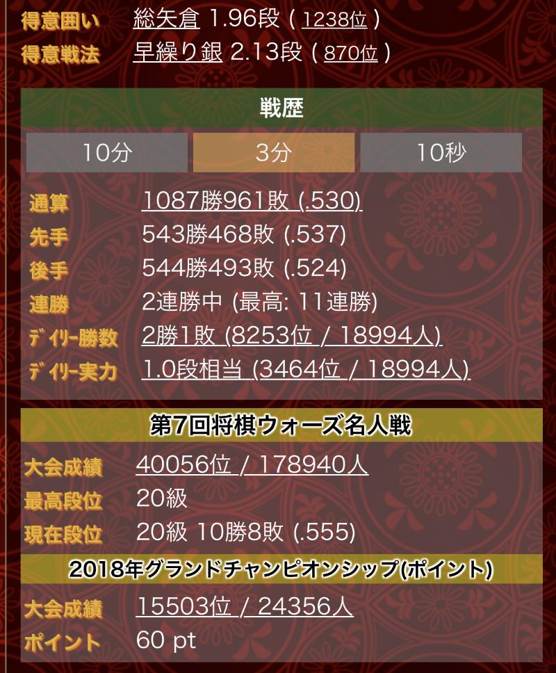 syougi20180406.png