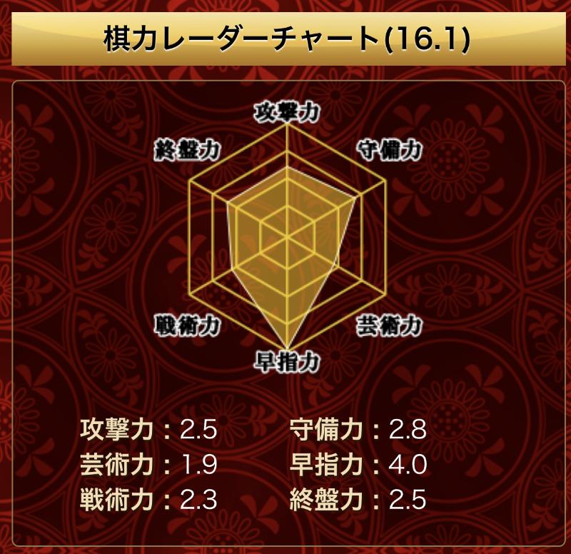 syougi20180406_2.png