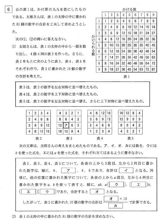 入試 岐阜 高校