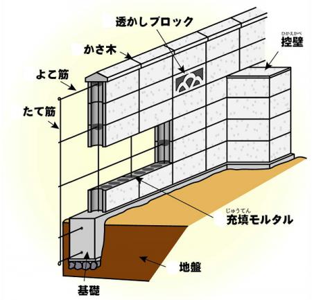 BlockSafetyImage_FukuokaC.png