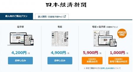 Nikkei_Denshiban_Top.jpg