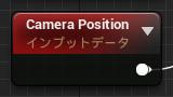 カメラ座標000