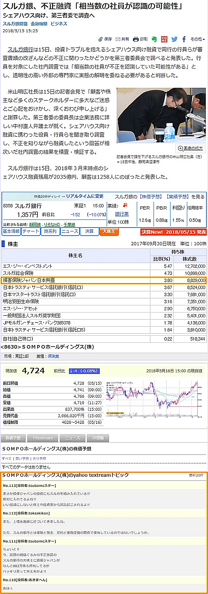 スルガ銀行 損保ジャパン日本興亜