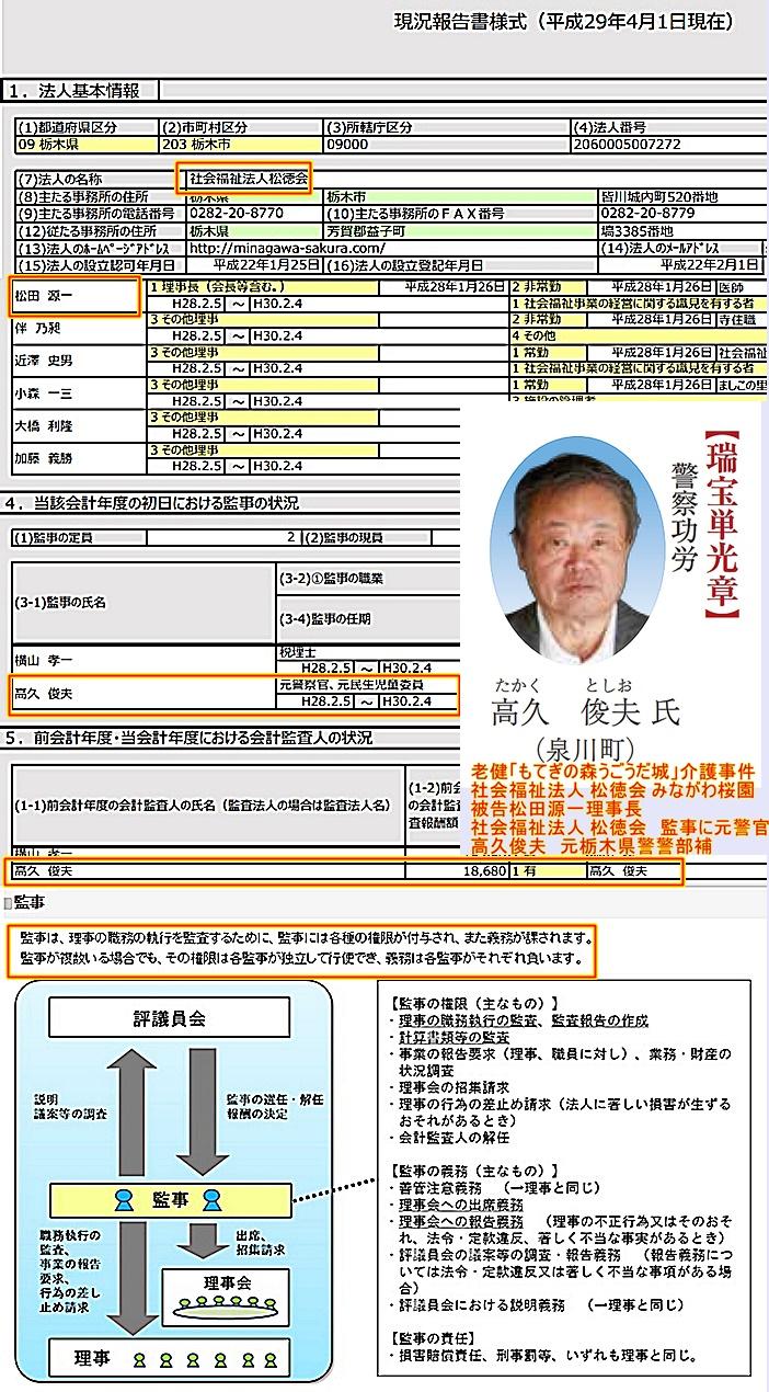 高久俊夫 松田源一理事長 社会福祉法人 松徳会 みながわ桜園1