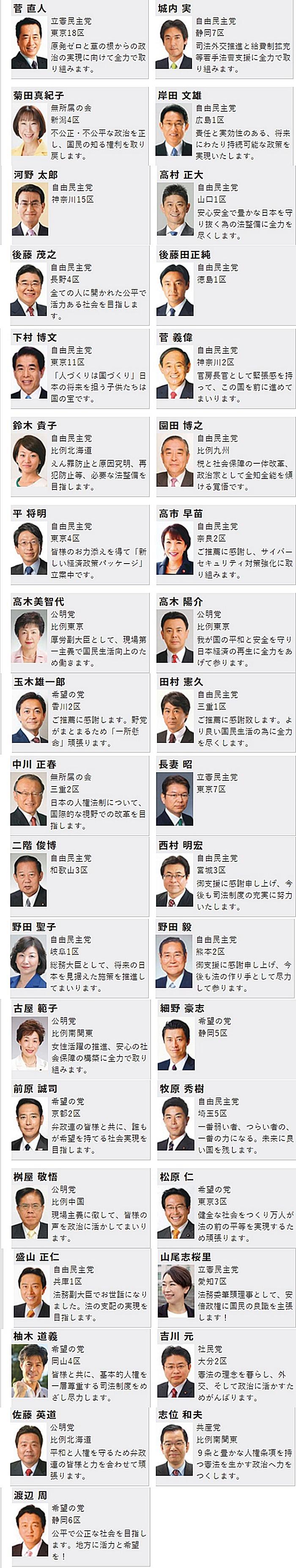 日本弁護士政治連盟(弁政連)1