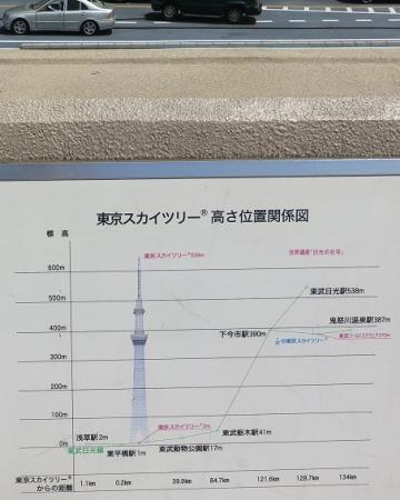 東武ワールドスクウェア 東京スカイツリー