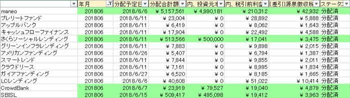 201806事業者別_R