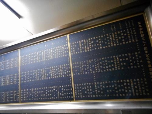 東北会館創立二十周年記念事業寄付者名