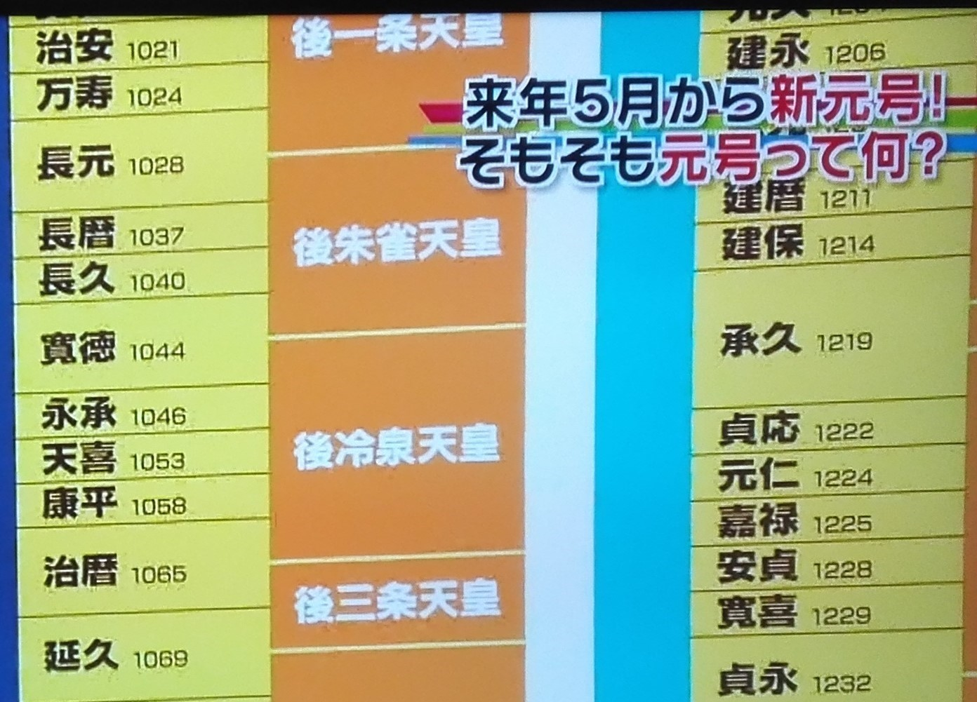 元号と西暦の変換、NHKテレビ「日本人のおなまえっ!元号を大特集 ...
