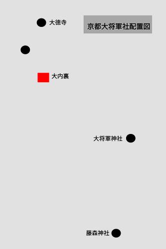 京都大将軍社 配置図