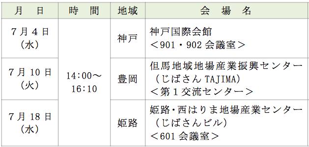 20180528兵庫インバウンドセミナー会場