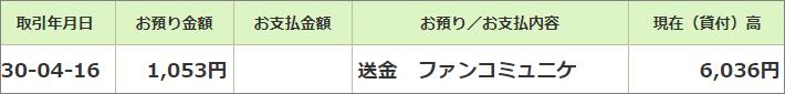 2018年4月ゆうちょ銀行