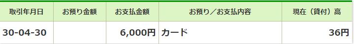 2018年5月ゆうちょ銀行