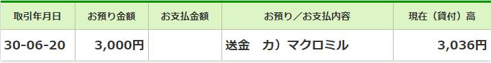 2018年6月ゆうちょ銀行