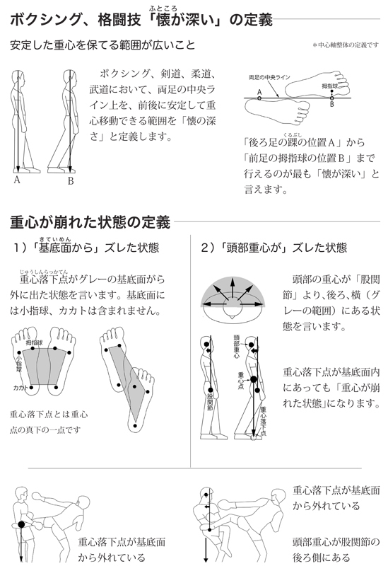 hutokoro.jpg
