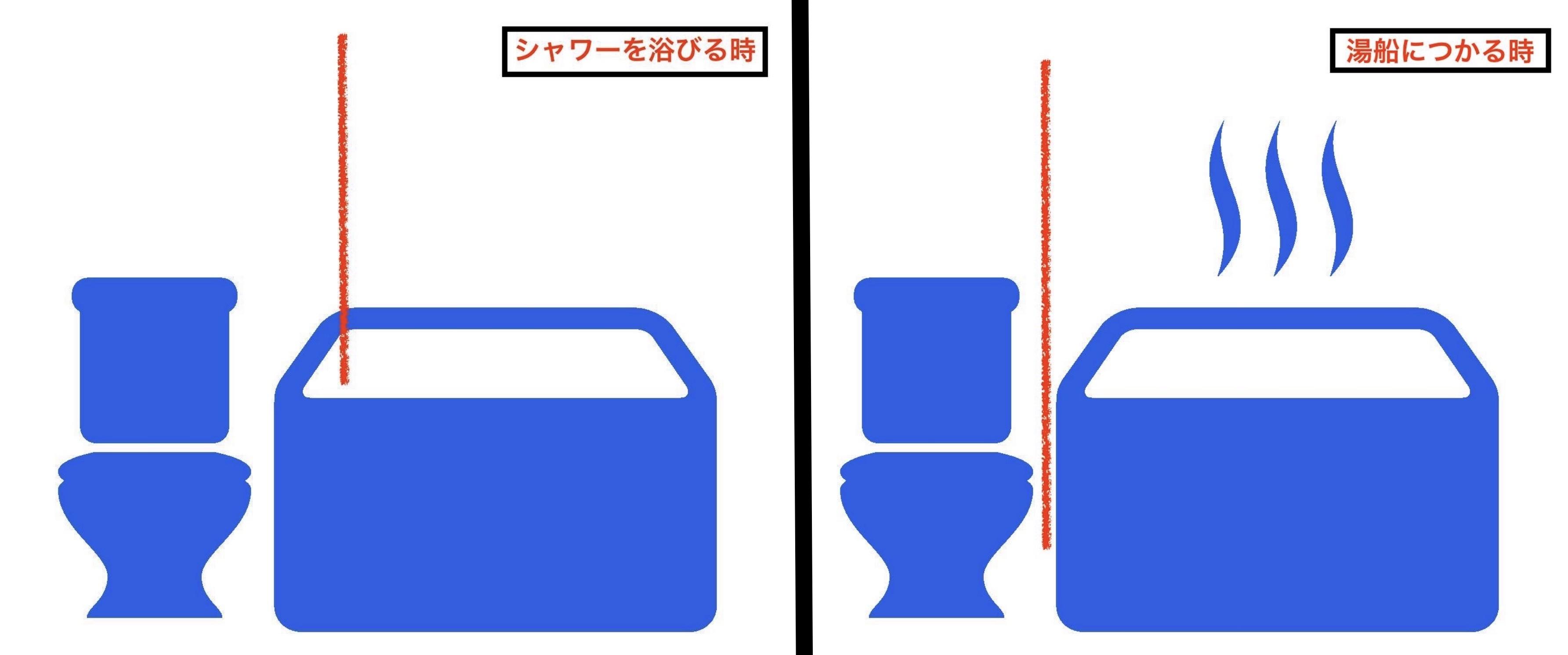 シャワーカーテン使用方法
