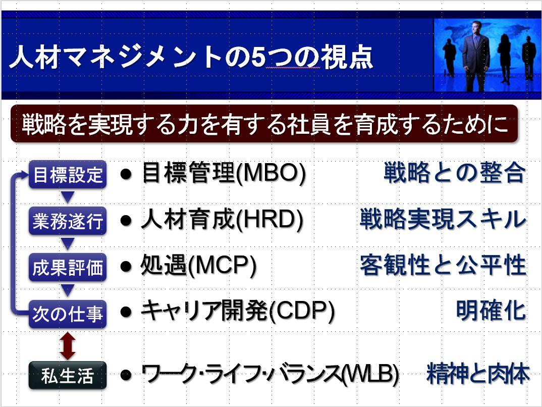 MBA_改2
