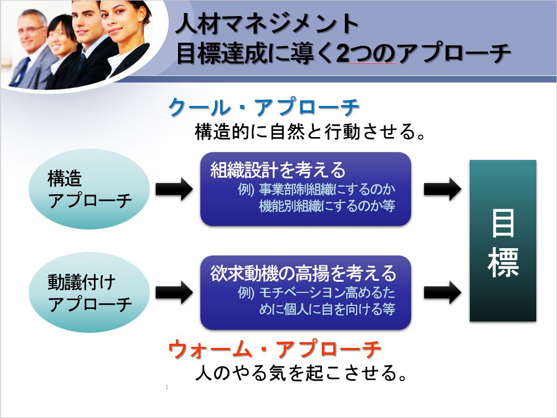 MBA_org3.jpg
