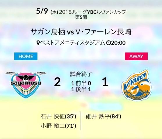 ルヴァン杯長崎戦結果