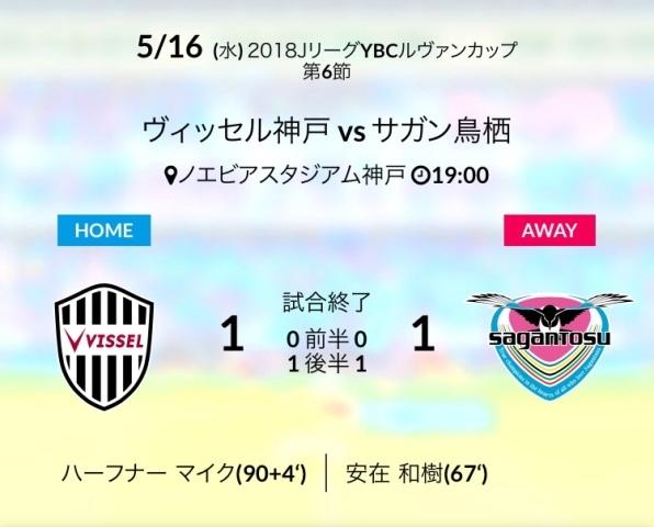 ルヴァン杯神戸戦結果