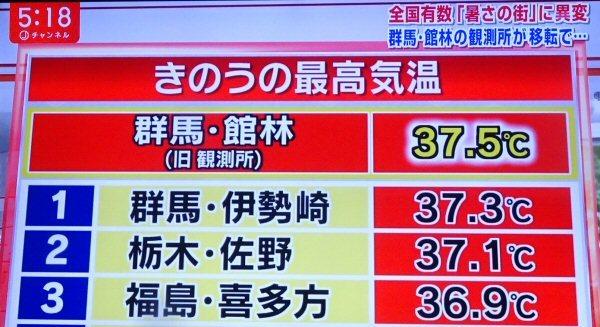 昨日の最高気温