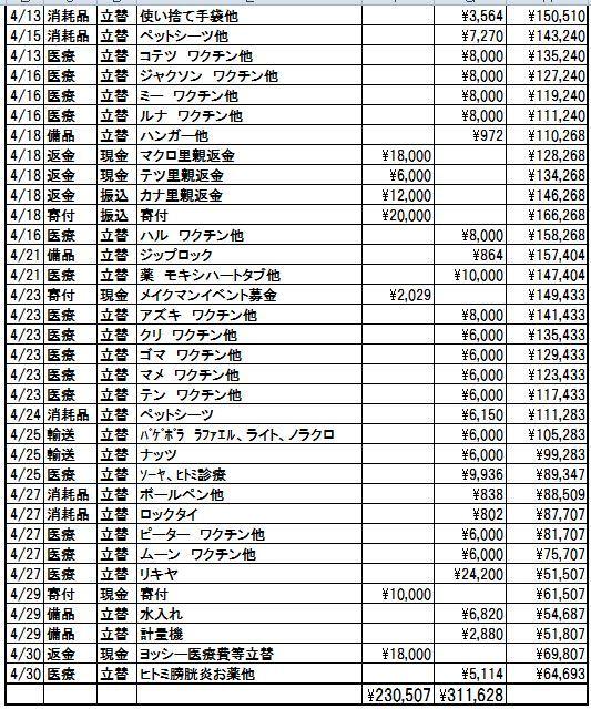 kaikei201804_2.jpg