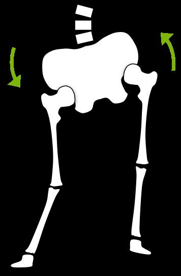 股関節手術後の足の長さの違い