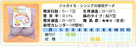 ペトさい(ジャガイモ・改)14