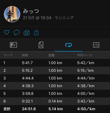 180521駅伝練習BU走5k