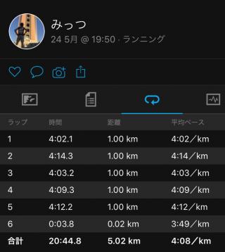 180524閾値走5km