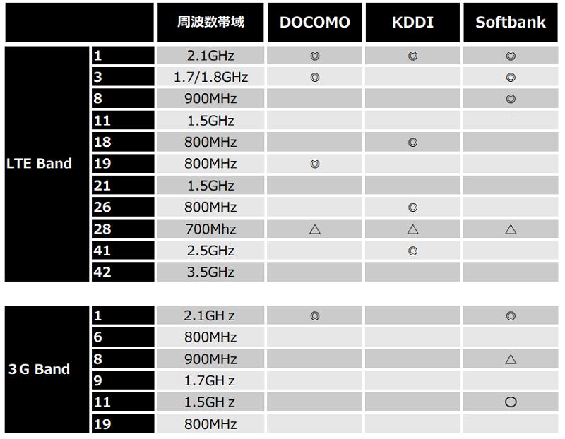 008_ThinkPad X1 Carbon_im001