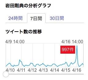 崖ホテ_岩田ツイート数4_15