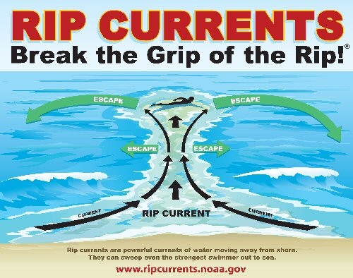 04d 500 Rip Currents