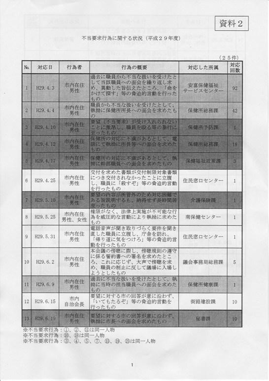 審議会-4