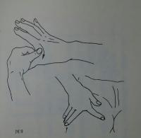 指マッサージ(『ピアニストへの基礎』p44)