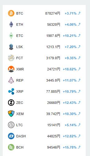 仮想通貨一覧