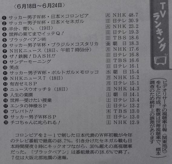 19628朝日新聞