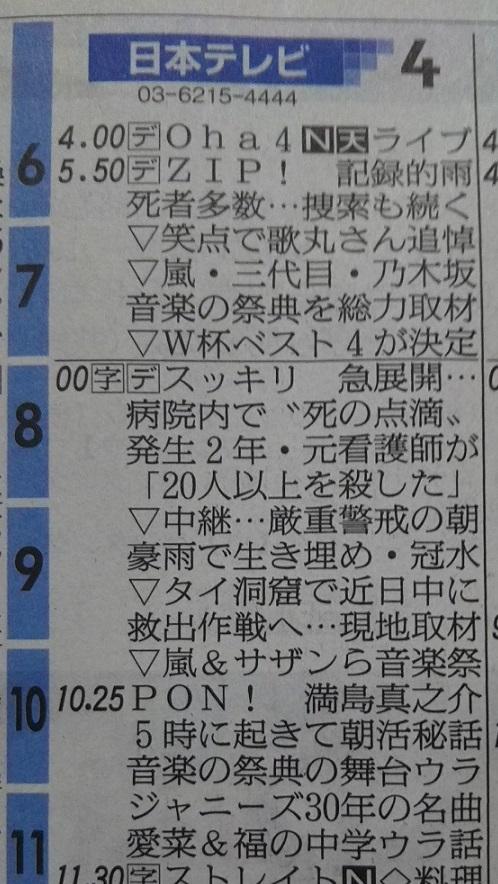 1878朝日新聞