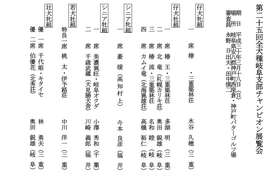 第25回岐阜CH展1-16-成績詳細01