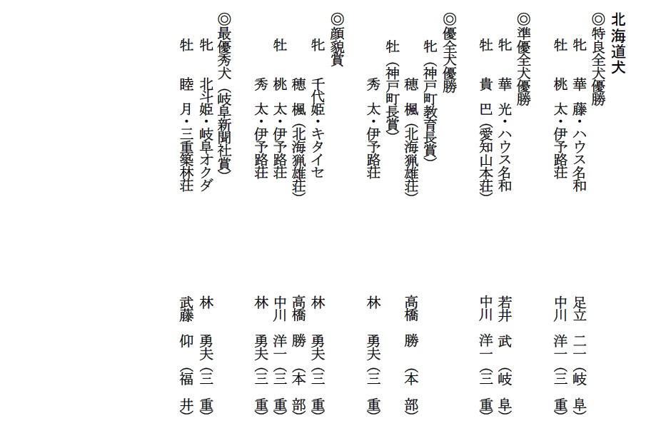 第25回岐阜CH展1-16-成績詳細03