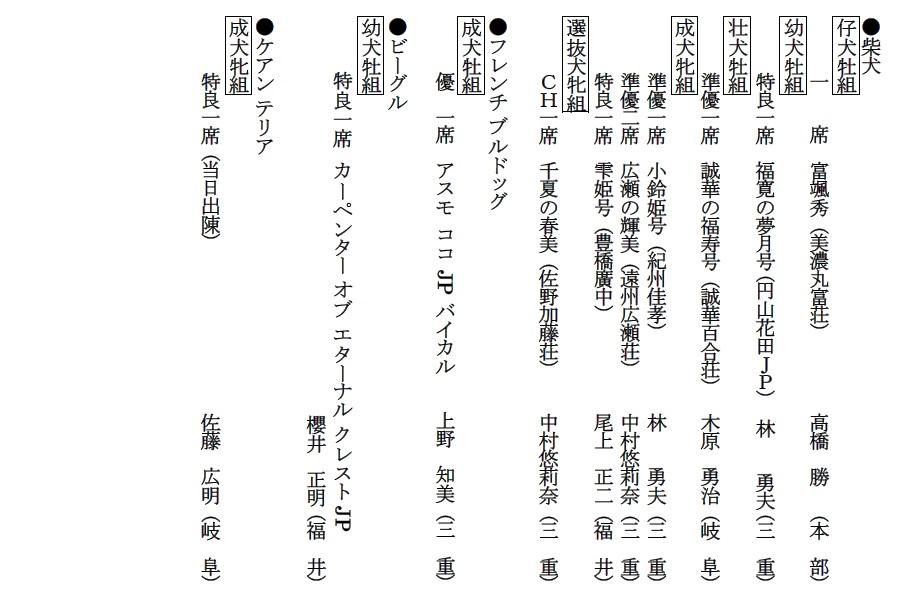 第25回岐阜CH展1-16-成績詳細05