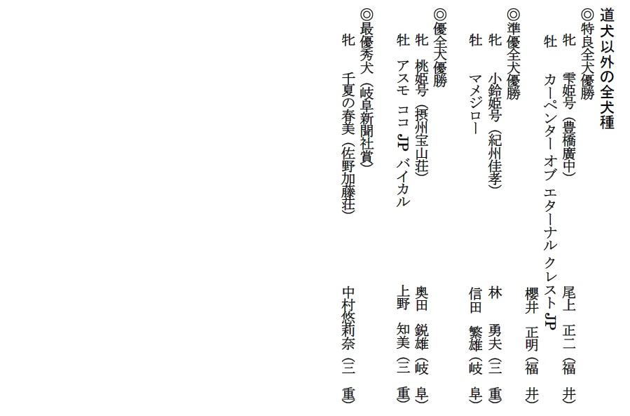 第25回岐阜CH展1-16-成績詳細06