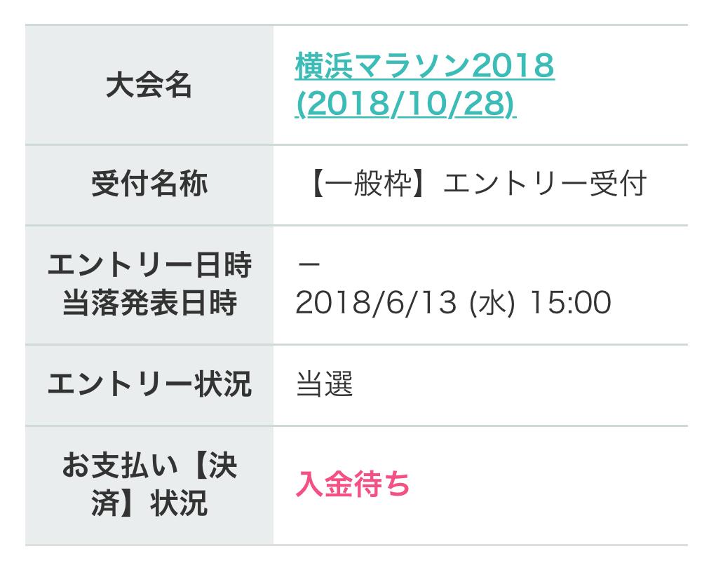 2018横浜マラソン抽選結果