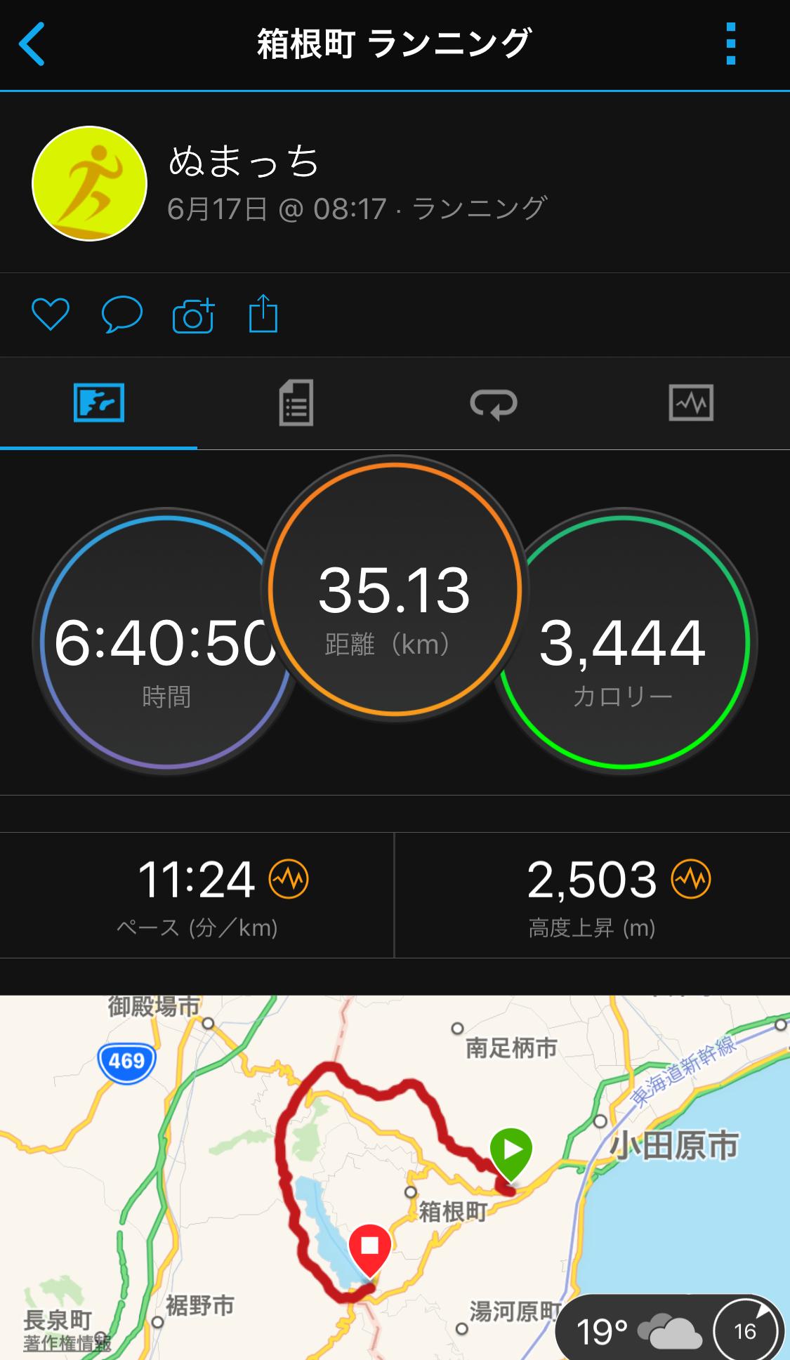 箱根外輪山トレイル23