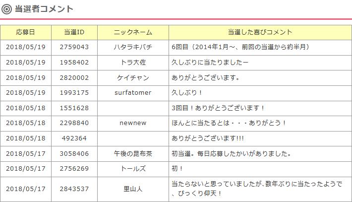 GetMoney! 毎日1,000円 当選
